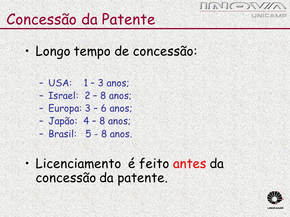 Concessão da Patente Longo tempo de concessão: