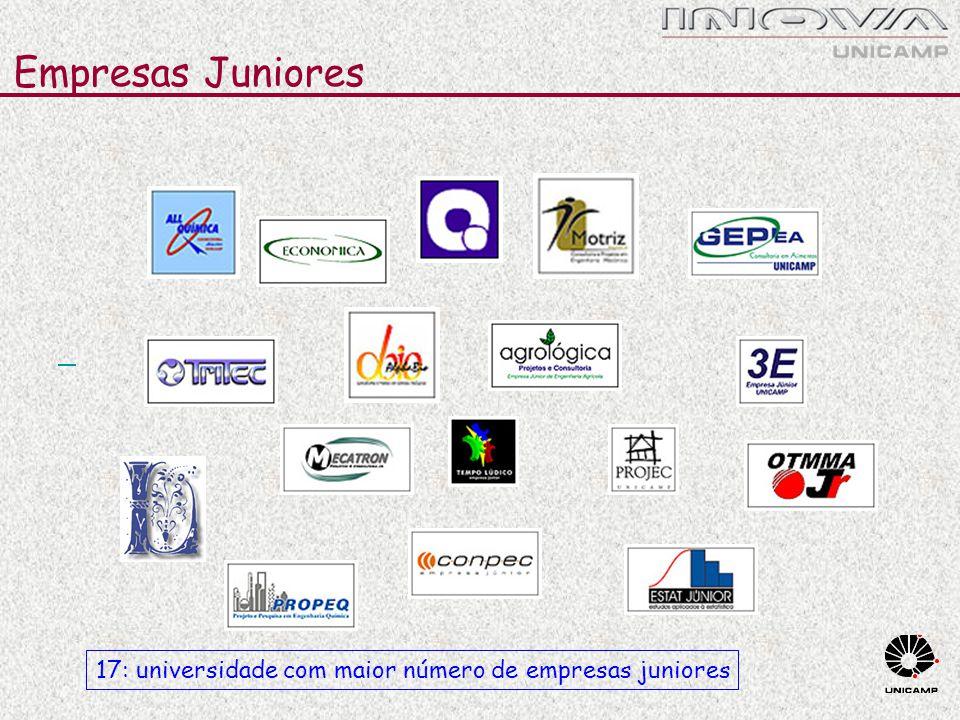 Empresas Juniores