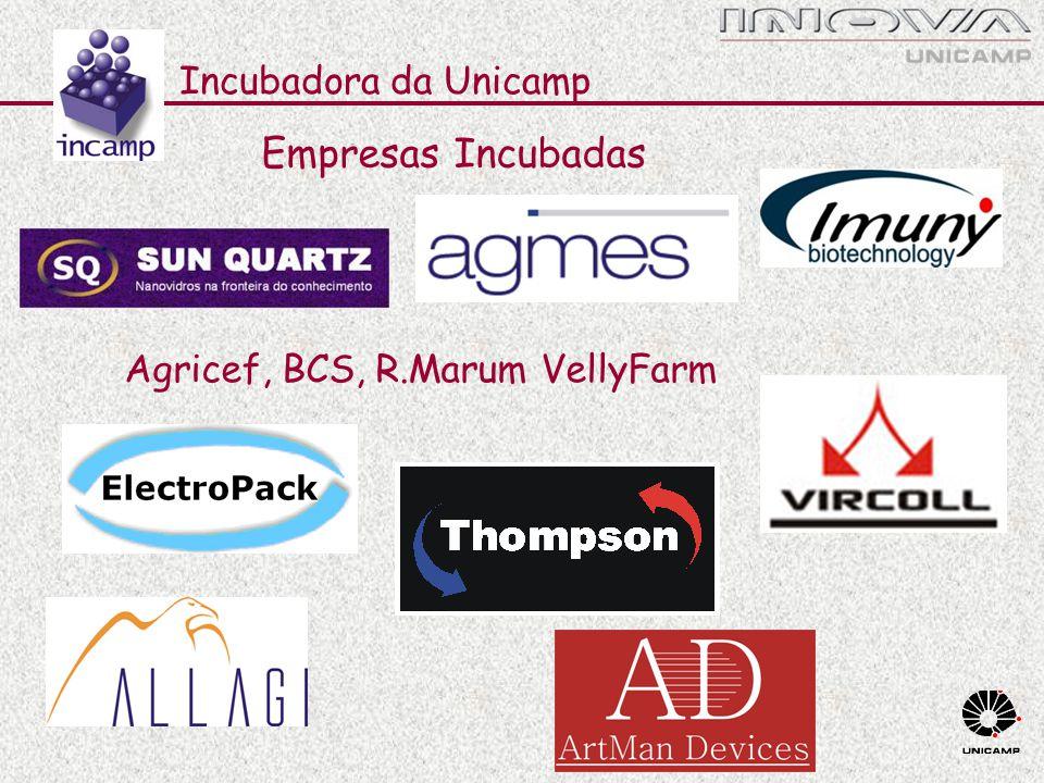 Empresas Incubadas Incubadora da Unicamp Agricef, BCS, R.Marum