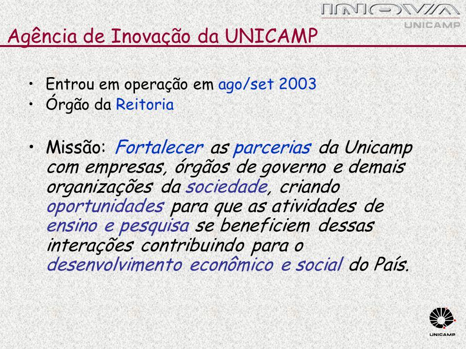 Agência de Inovação da UNICAMP