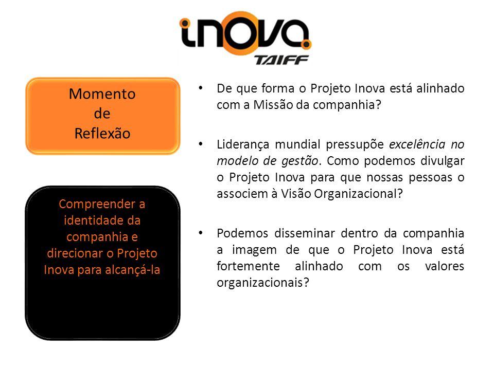 Momento de Reflexão De que forma o Projeto Inova está alinhado com a Missão da companhia