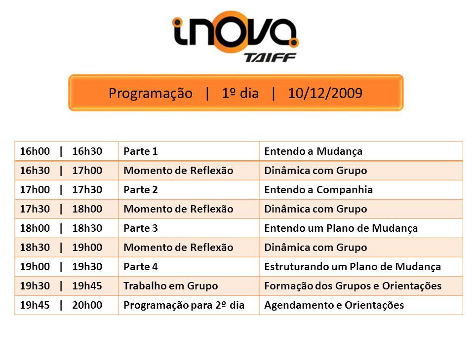 Programação   1º dia   10/12/2009 16h00   16h30 Parte 1