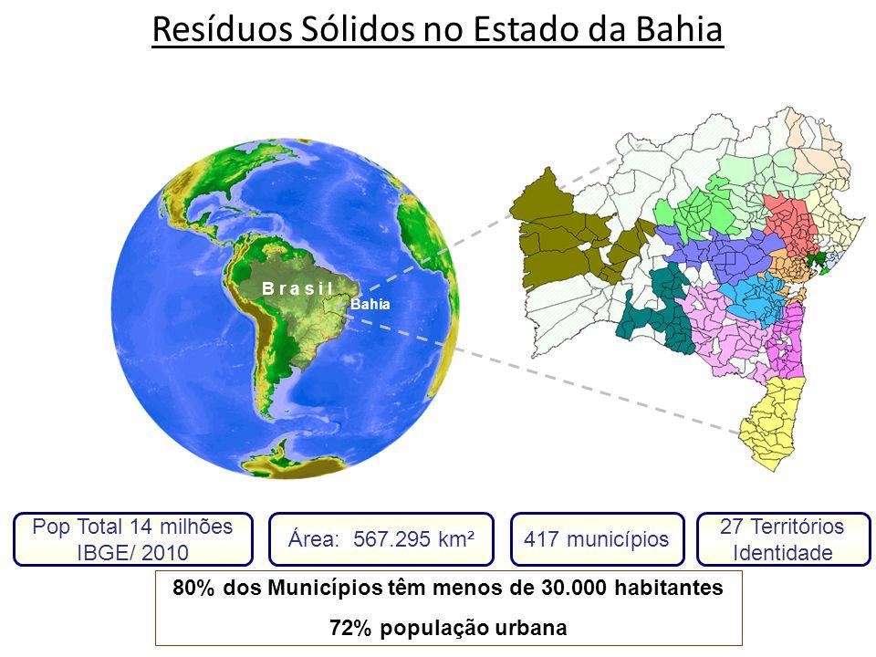80% dos Municípios têm menos de 30.000 habitantes