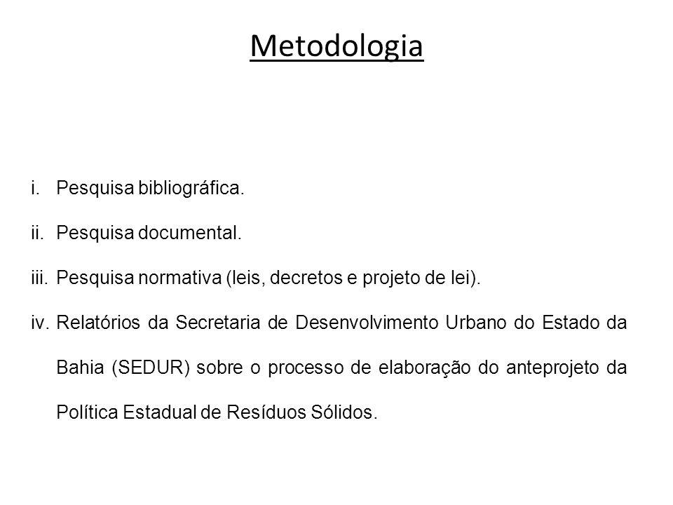 Metodologia Pesquisa bibliográfica. Pesquisa documental.