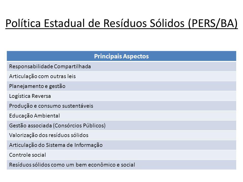 Política Estadual de Resíduos Sólidos (PERS/BA)