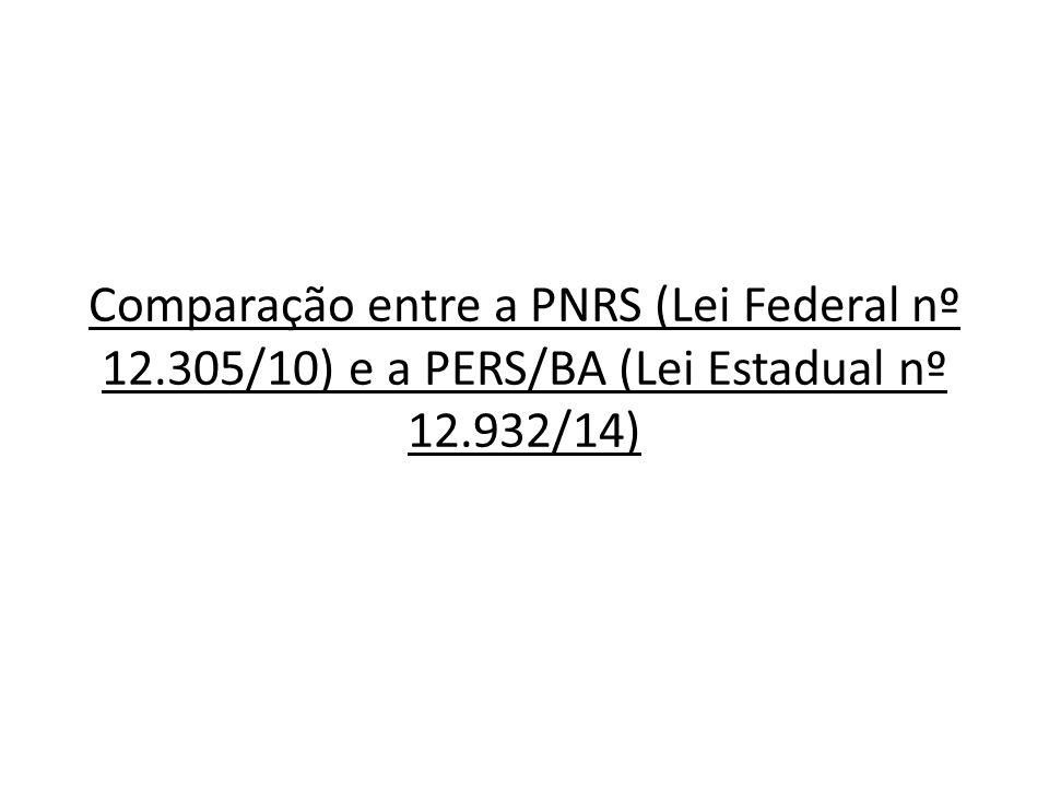 Comparação entre a PNRS (Lei Federal nº 12