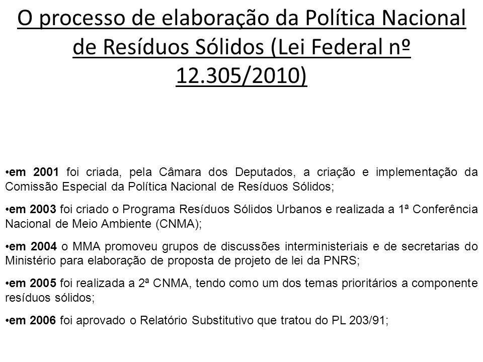 O processo de elaboração da Política Nacional de Resíduos Sólidos (Lei Federal nº 12.305/2010)