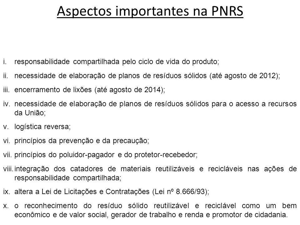 Aspectos importantes na PNRS