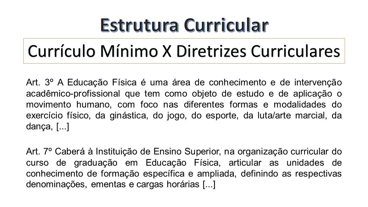Currículo Mínimo X Diretrizes Curriculares
