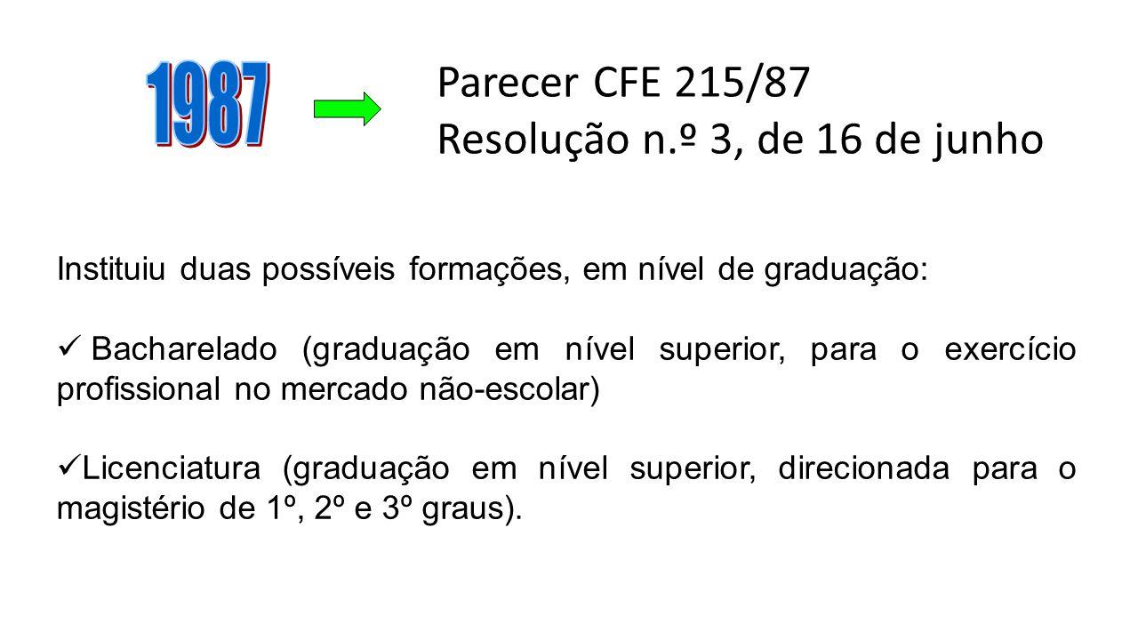 Resolução n.º 3, de 16 de junho