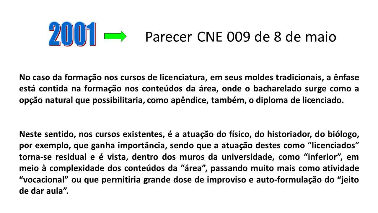 2001 Parecer CNE 009 de 8 de maio.