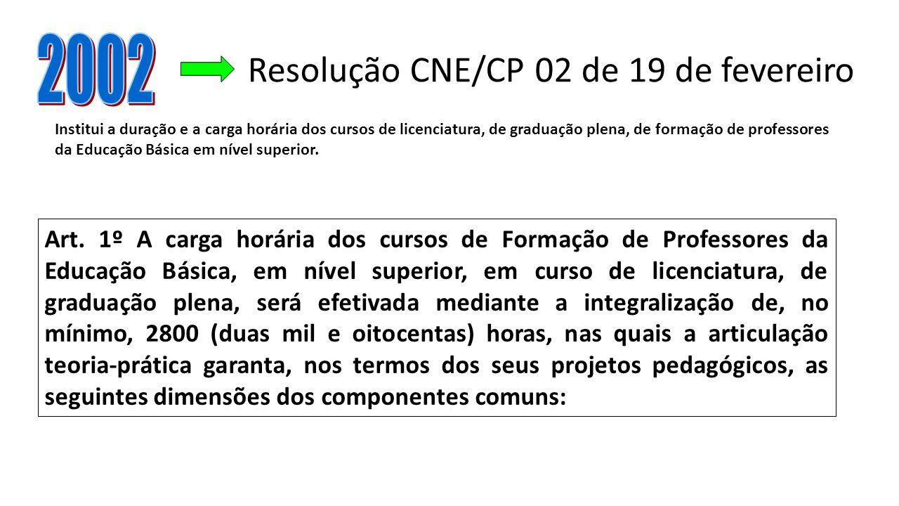 Resolução CNE/CP 02 de 19 de fevereiro