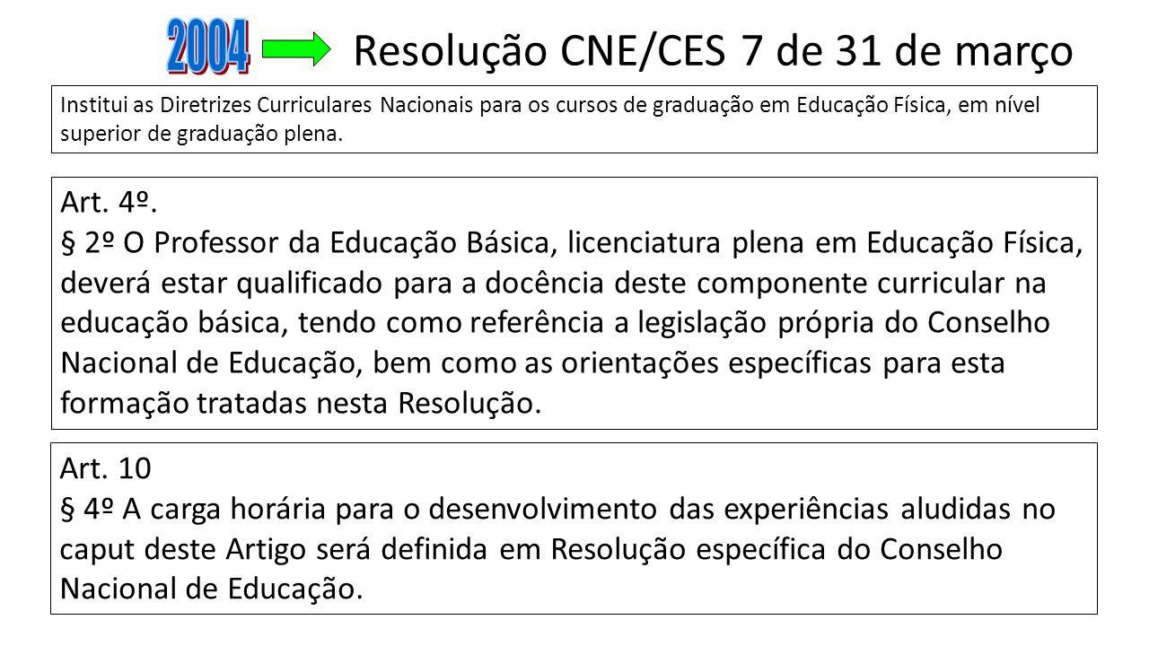 Resolução CNE/CES 7 de 31 de março