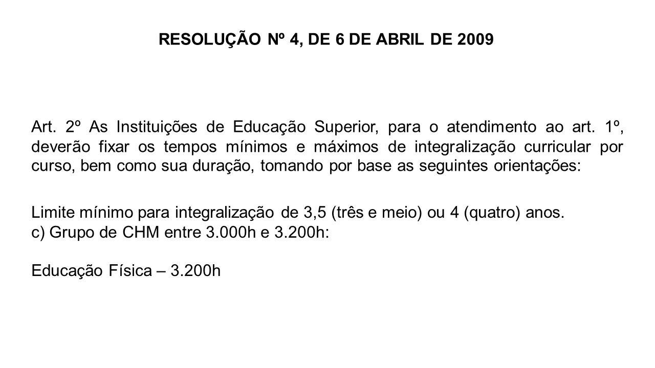 RESOLUÇÃO Nº 4, DE 6 DE ABRIL DE 2009