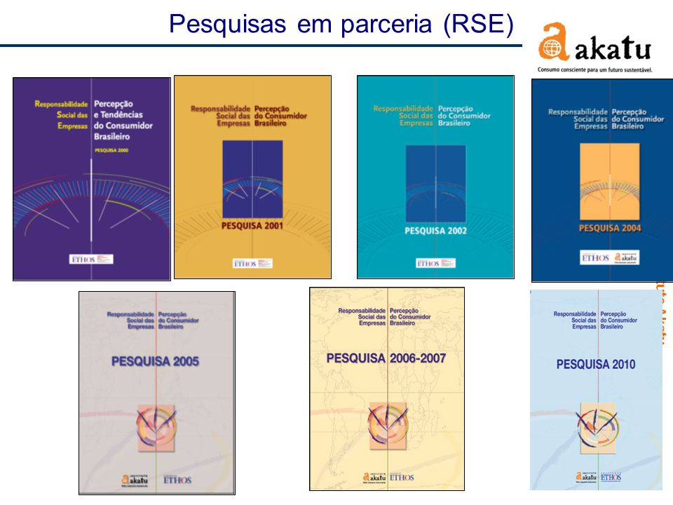 Pesquisas em parceria (RSE)