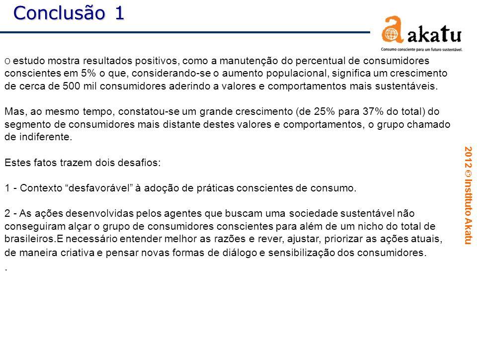 Conclusão 1