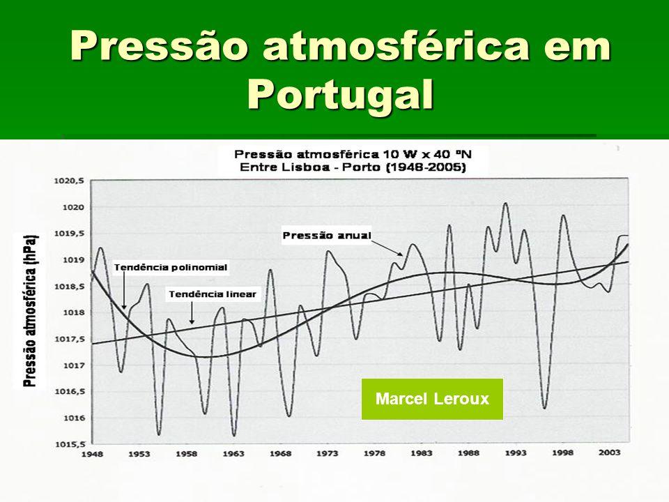 Pressão atmosférica em Portugal