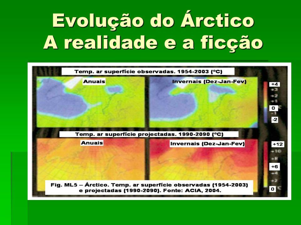 Evolução do Árctico A realidade e a ficção
