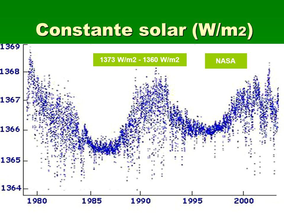 Constante solar (W/m2) 1373 W/m2 - 1360 W/m2 NASA