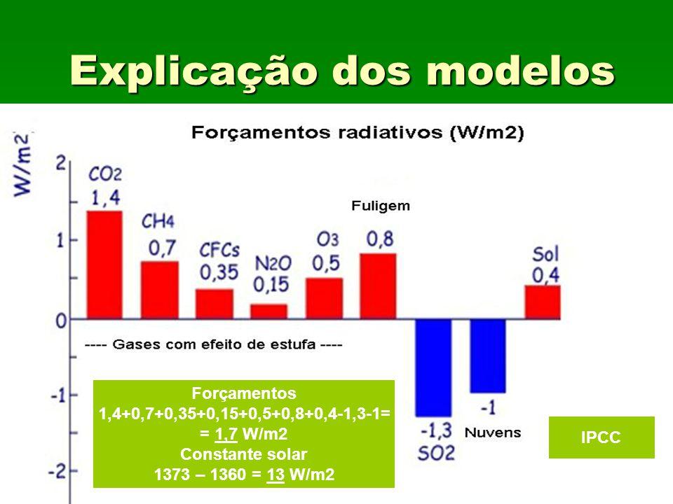 Explicação dos modelos
