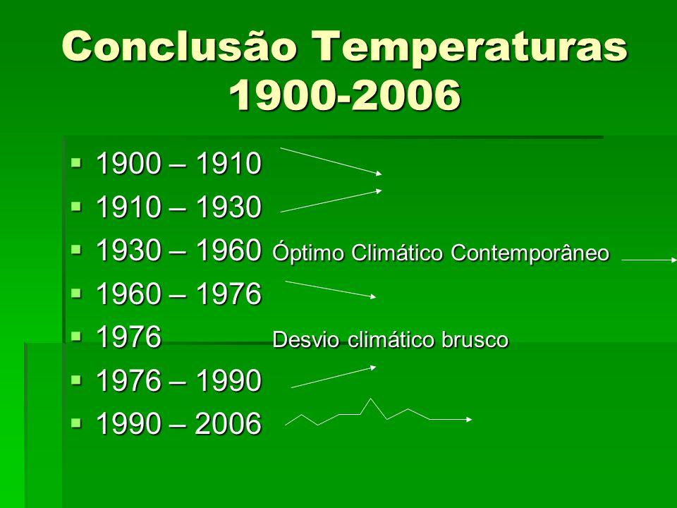 Conclusão Temperaturas 1900-2006