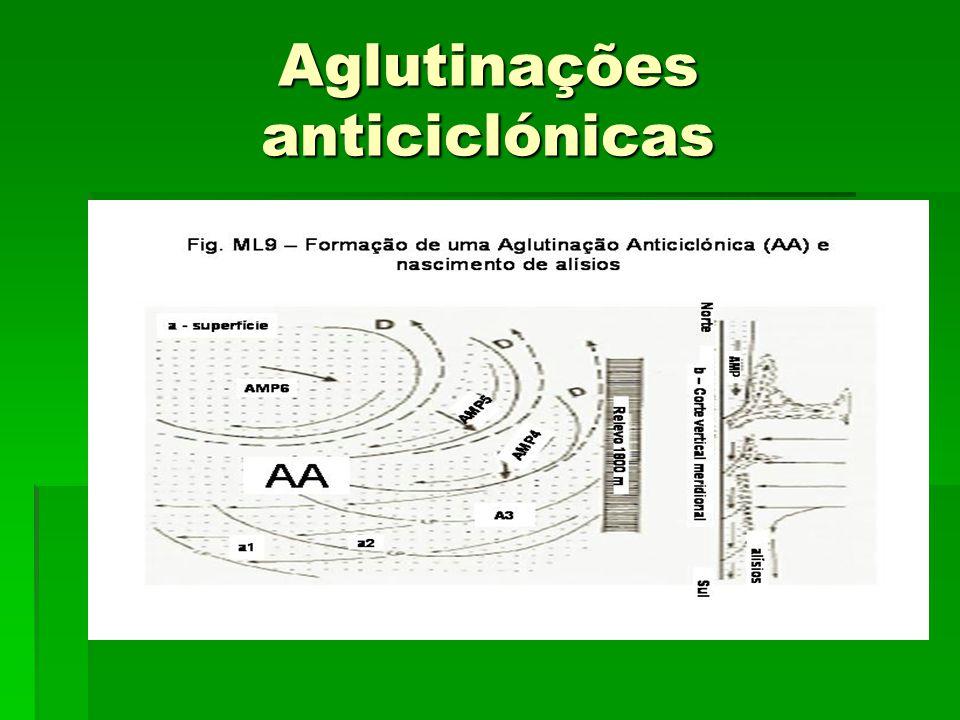Aglutinações anticiclónicas