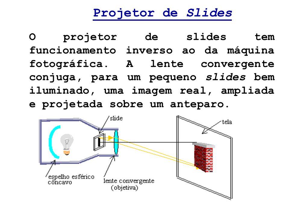 Projetor de Slides