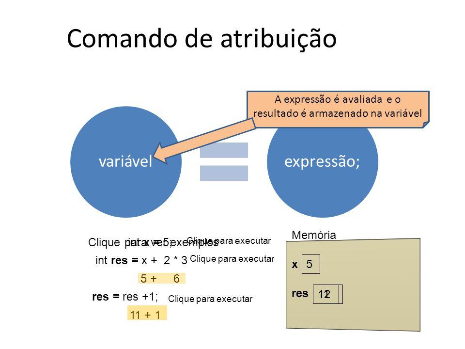 A expressão é avaliada e o resultado é armazenado na variável