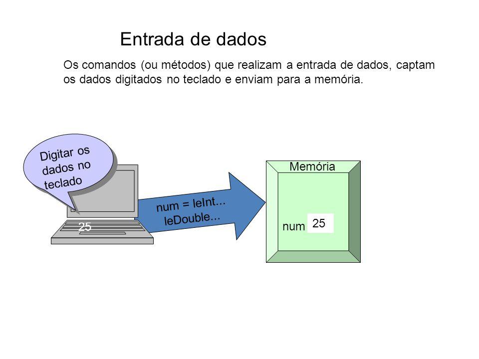 Entrada de dados Os comandos (ou métodos) que realizam a entrada de dados, captam os dados digitados no teclado e enviam para a memória.