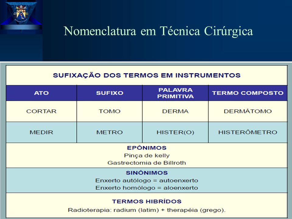 Nomenclatura em Técnica Cirúrgica
