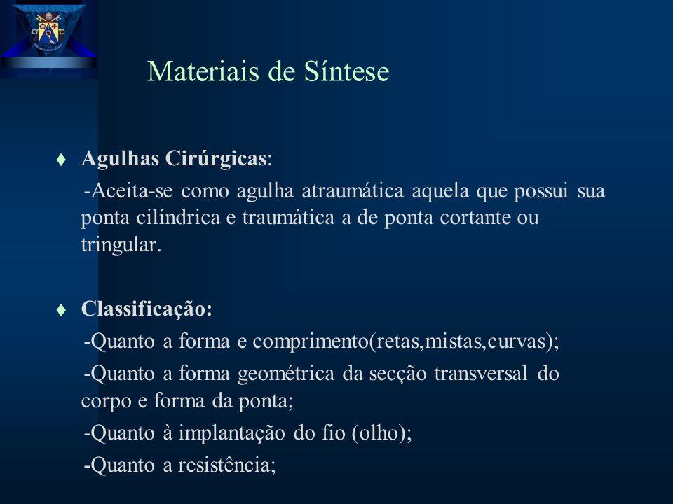 Materiais de Síntese Agulhas Cirúrgicas: