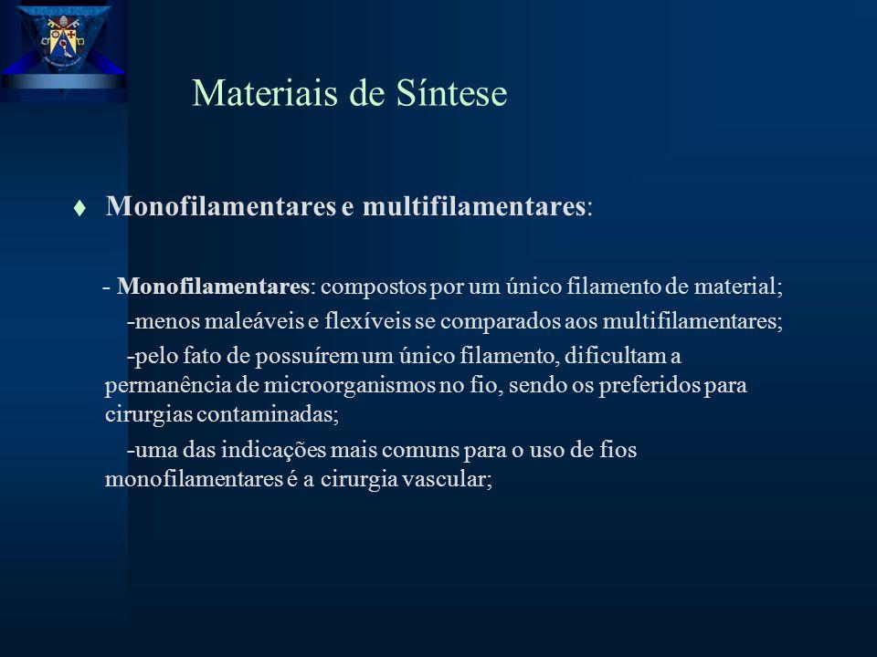 Materiais de Síntese Monofilamentares e multifilamentares: