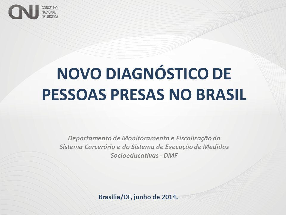 NOVO DIAGNÓSTICO DE PESSOAS PRESAS NO BRASIL