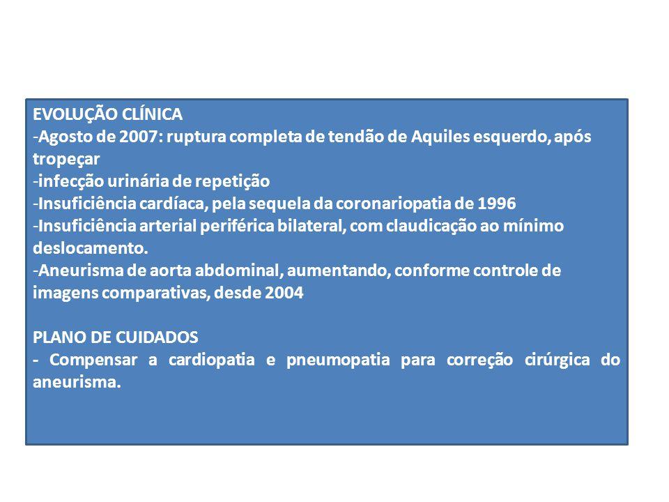 EVOLUÇÃO CLÍNICA Agosto de 2007: ruptura completa de tendão de Aquiles esquerdo, após tropeçar. infecção urinária de repetição.