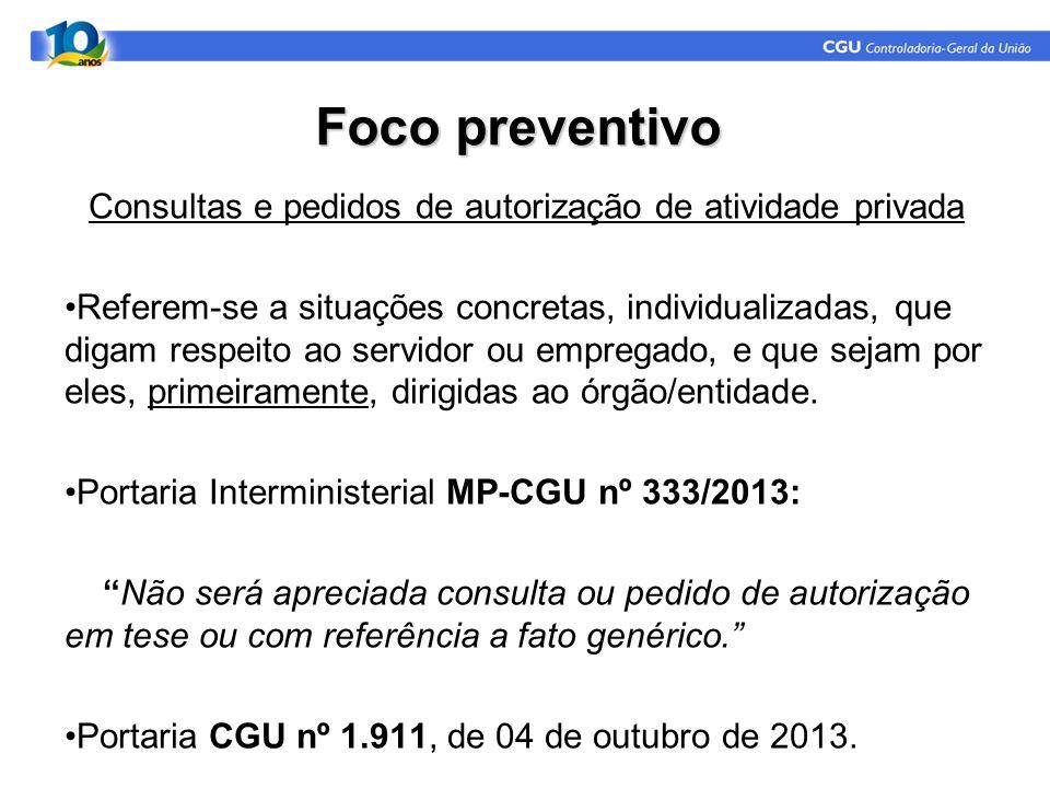 Consultas e pedidos de autorização de atividade privada