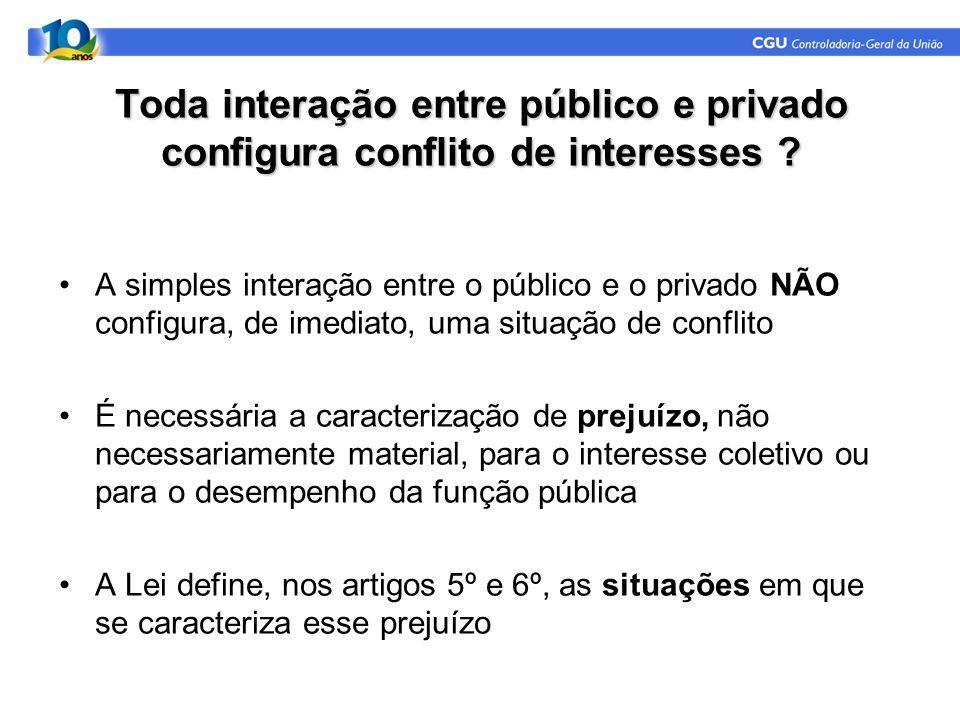 Toda interação entre público e privado configura conflito de interesses