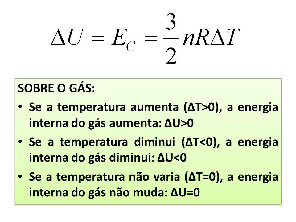 SOBRE O GÁS: Se a temperatura aumenta (ΔT>0), a energia interna do gás aumenta: ΔU>0.