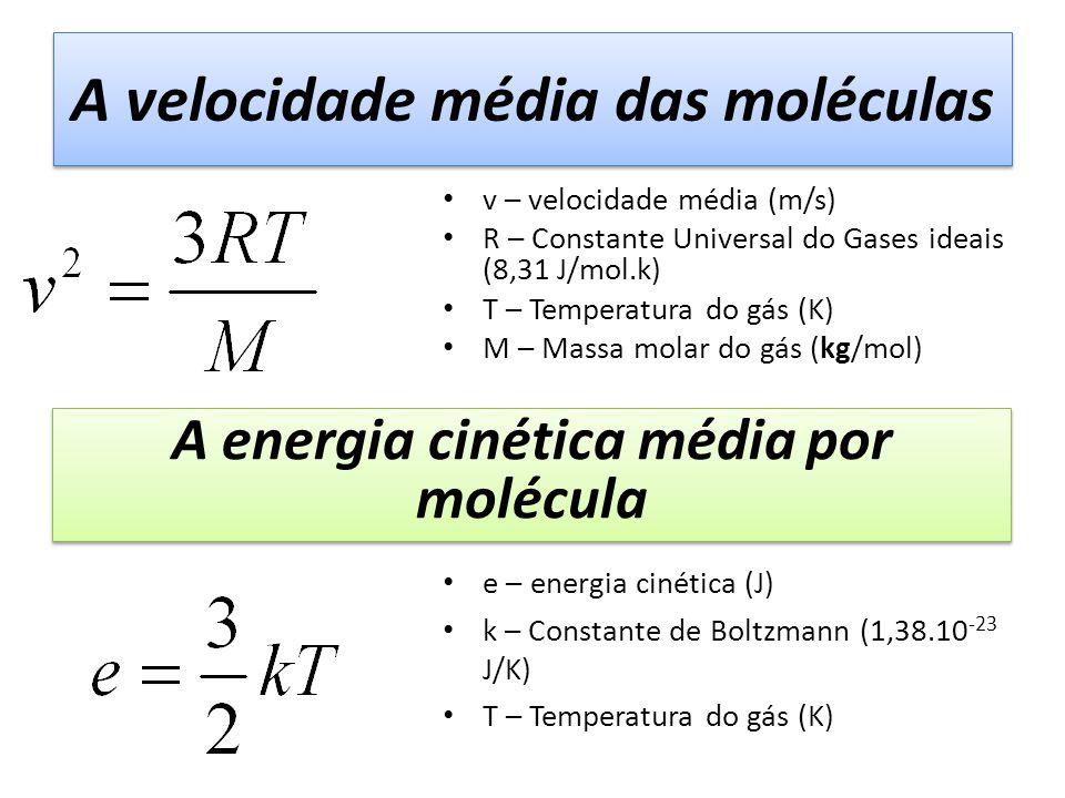 A velocidade média das moléculas