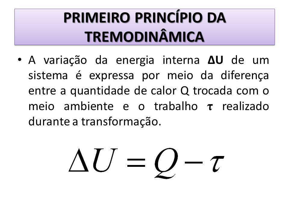 PRIMEIRO PRINCÍPIO DA TREMODINÂMICA