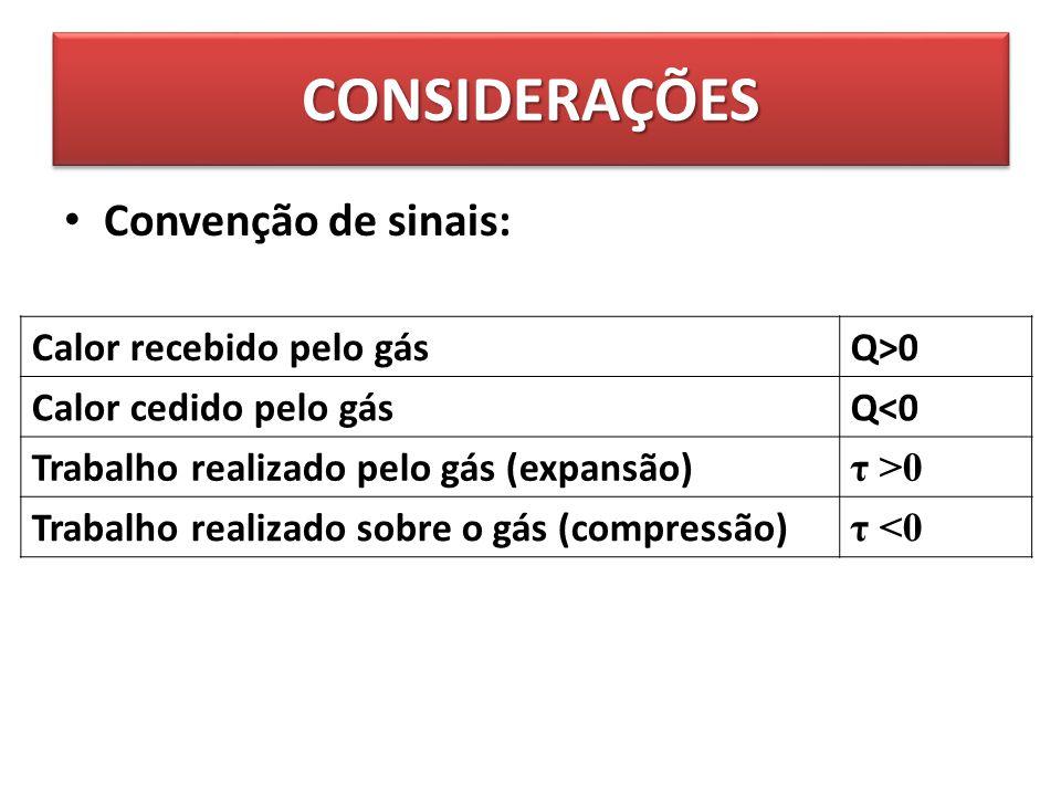 CONSIDERAÇÕES Convenção de sinais: Calor recebido pelo gás Q>0