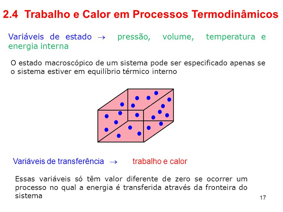2.4 Trabalho e Calor em Processos Termodinâmicos