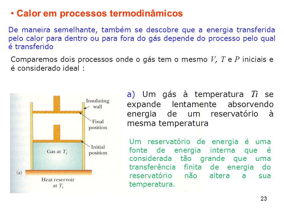 Calor em processos termodinâmicos