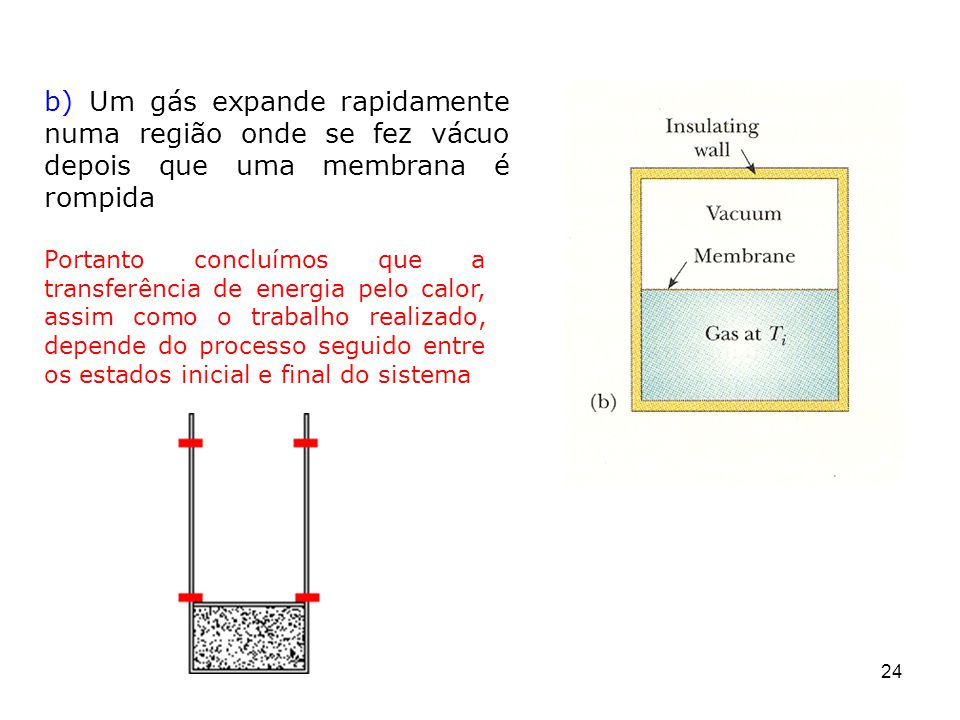 b) Um gás expande rapidamente numa região onde se fez vácuo depois que uma membrana é rompida