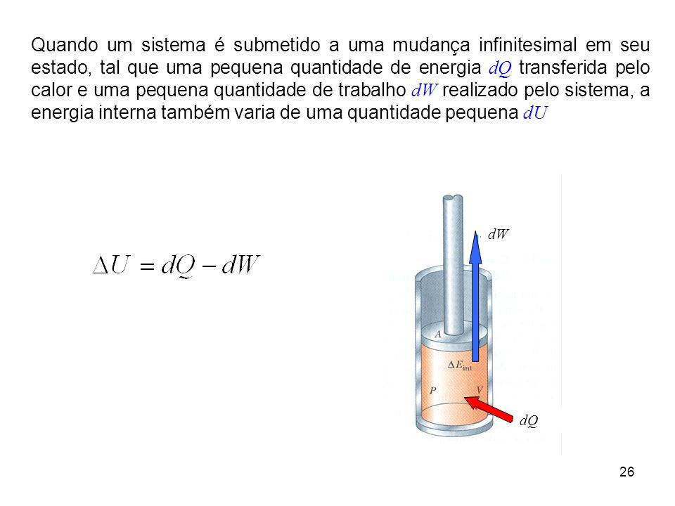 Quando um sistema é submetido a uma mudança infinitesimal em seu estado, tal que uma pequena quantidade de energia dQ transferida pelo calor e uma pequena quantidade de trabalho dW realizado pelo sistema, a energia interna também varia de uma quantidade pequena dU