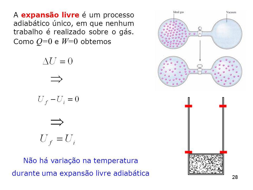Não há variação na temperatura durante uma expansão livre adiabática