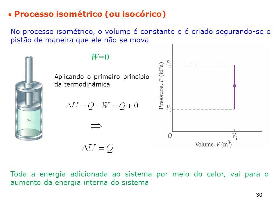 W=0 Processo isométrico (ou isocórico)