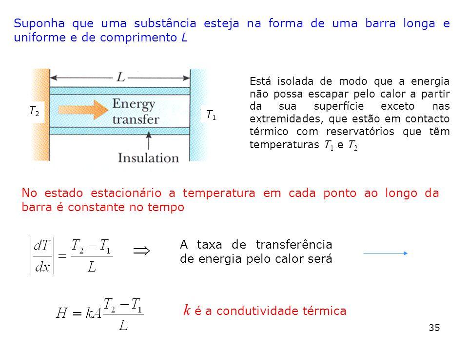 k é a condutividade térmica