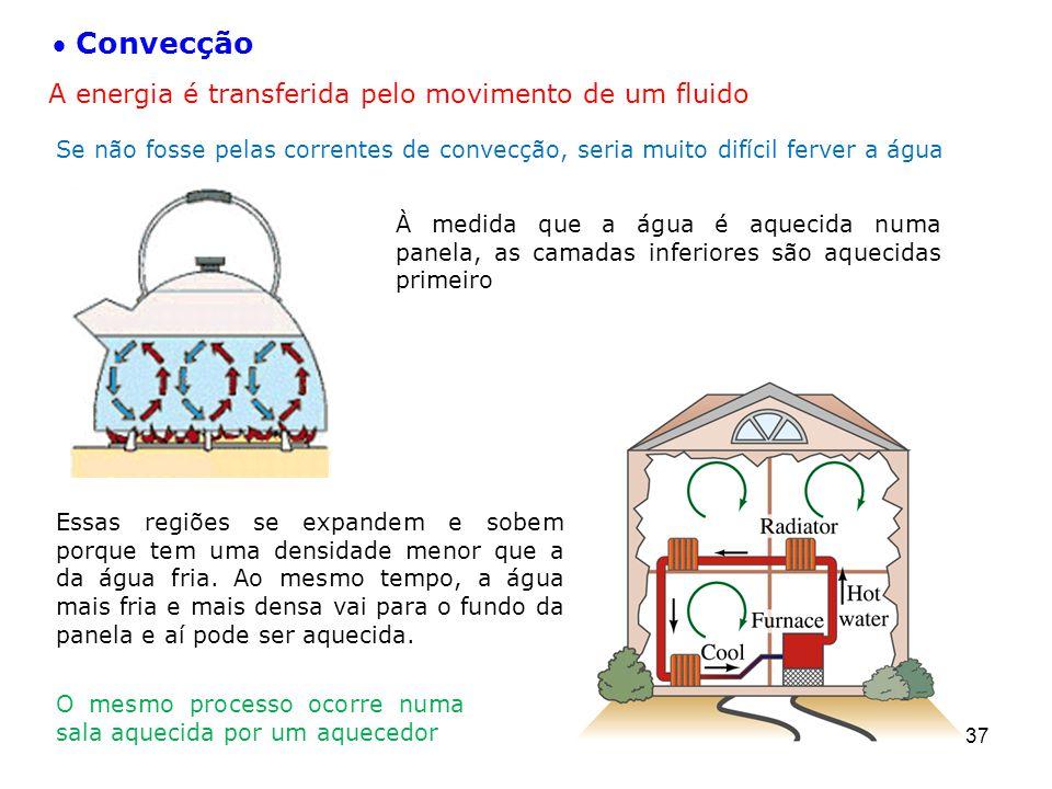 Convecção A energia é transferida pelo movimento de um fluido