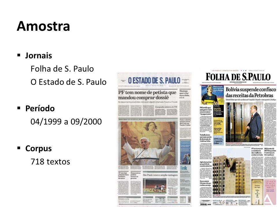 Amostra Jornais Folha de S. Paulo O Estado de S. Paulo Período