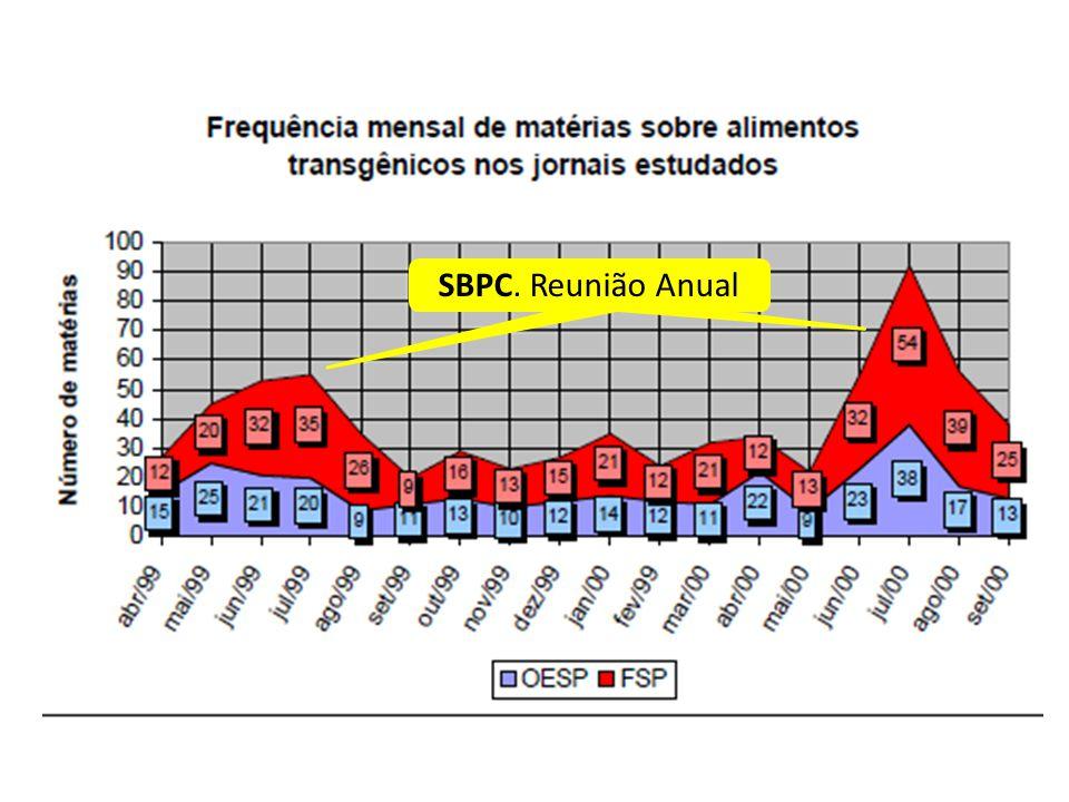 SBPC. Reunião Anual